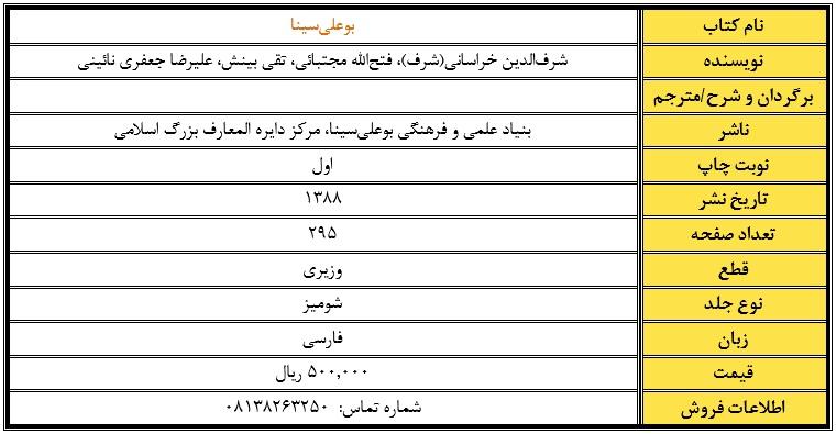 http://www.buali.ir/buali_content/media/image/2021/07/2725_orig.jpg?t=637622063405793495